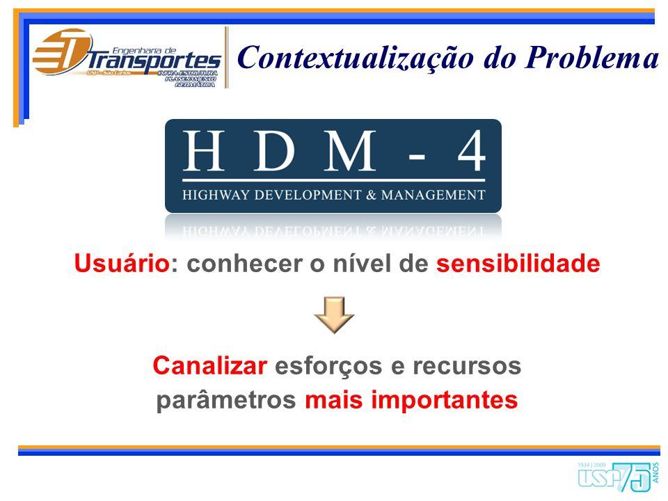 Contextualização do Problema Modelos flexíveis e complexos Grande número de dados de entrada
