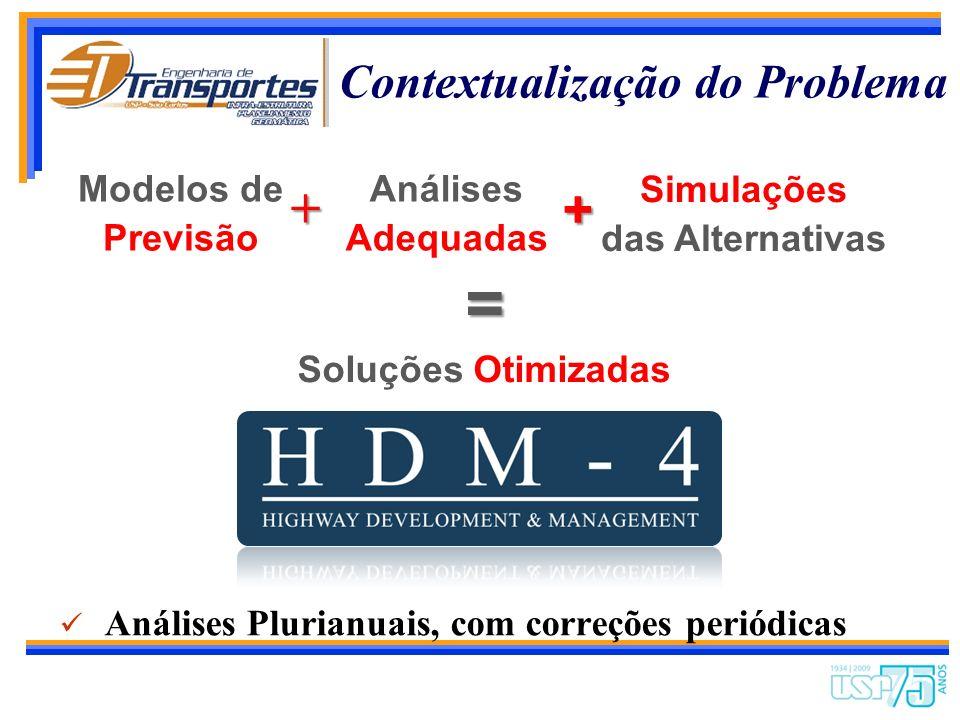 Contextualização do Problema w RECURSOS INSUFICIENTES w OTIMIZAÇÃO DA APLICAÇÃO DOS RECURSOS SISTEMAS DE GERÊNCIA DE PAVIMENTOS (SGP)