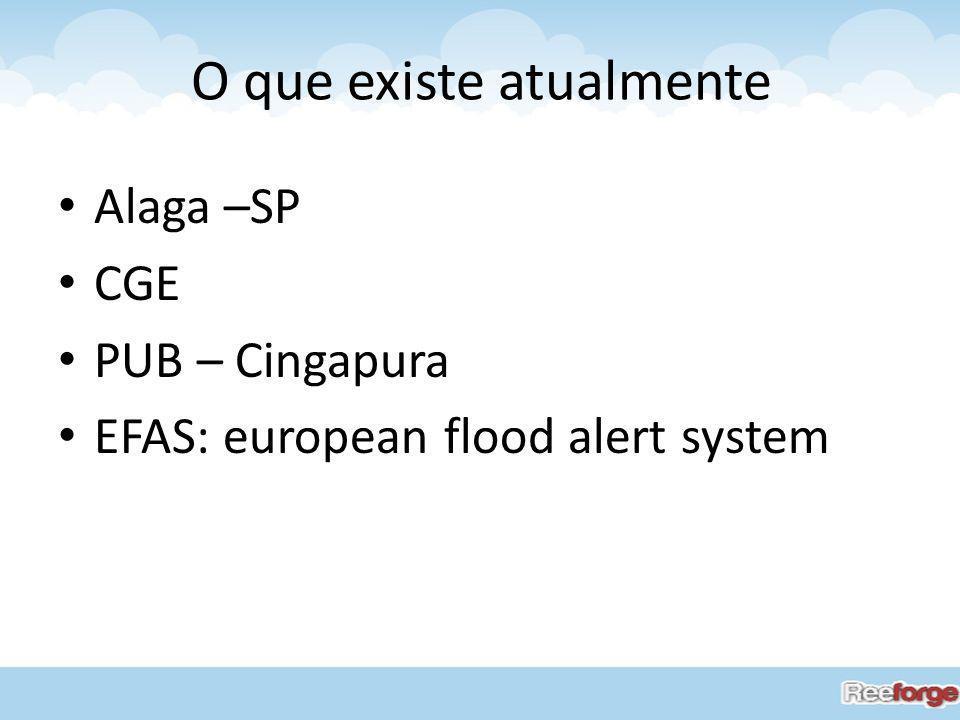 O que existe atualmente Alaga –SP CGE PUB – Cingapura EFAS: european flood alert system