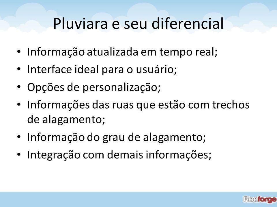 Pluviara e seu diferencial Informação atualizada em tempo real; Interface ideal para o usuário; Opções de personalização; Informações das ruas que est