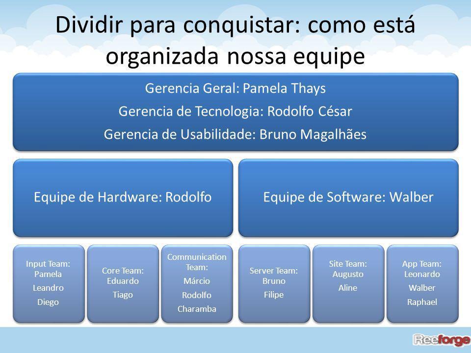 Dividir para conquistar: como está organizada nossa equipe Gerencia Geral: Pamela Thays Gerencia de Tecnologia: Rodolfo César Gerencia de Usabilidade: