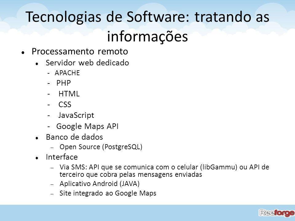 Tecnologias de Software: tratando as informações Processamento remoto Servidor web dedicado -APACHE - PHP - HTML - CSS - JavaScript - Google Maps API
