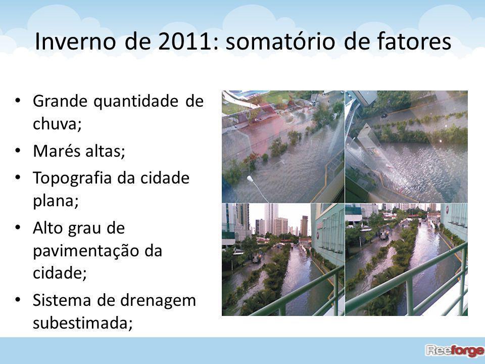 Inverno de 2011: somatório de fatores Grande quantidade de chuva; Marés altas; Topografia da cidade plana; Alto grau de pavimentação da cidade; Sistem