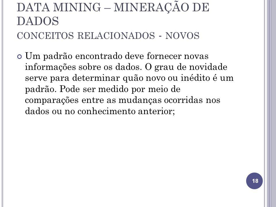 DATA MINING – MINERAÇÃO DE DADOS CONCEITOS RELACIONADOS - NOVOS Um padrão encontrado deve fornecer novas informações sobre os dados.
