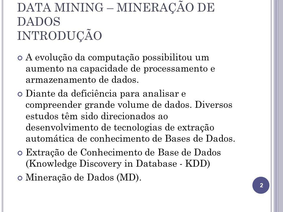 DATA MINING – MINERAÇÃO DE DADOS INTRODUÇÃO A evolução da computação possibilitou um aumento na capacidade de processamento e armazenamento de dados.