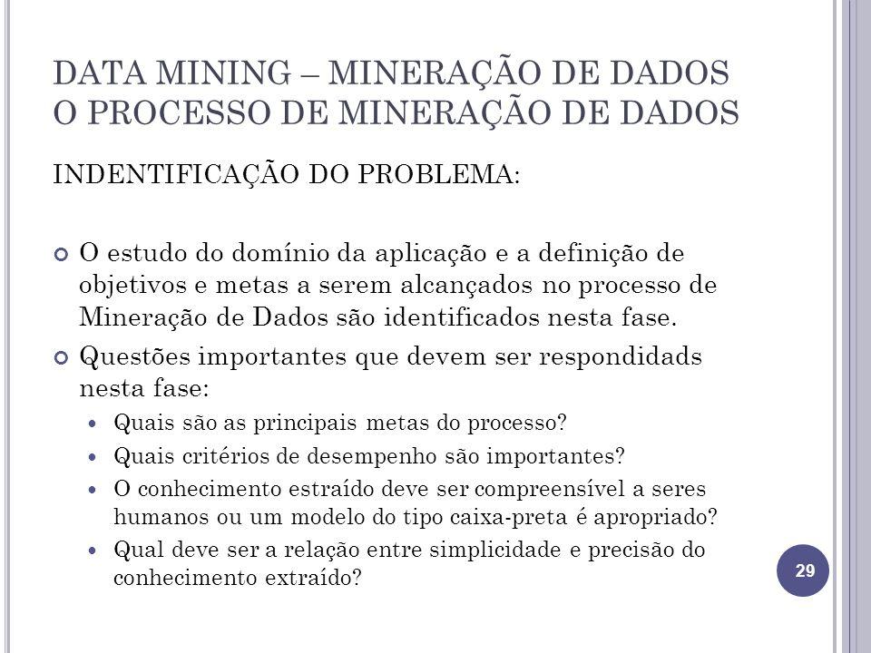 DATA MINING – MINERAÇÃO DE DADOS O PROCESSO DE MINERAÇÃO DE DADOS INDENTIFICAÇÃO DO PROBLEMA: O estudo do domínio da aplicação e a definição de objetivos e metas a serem alcançados no processo de Mineração de Dados são identificados nesta fase.