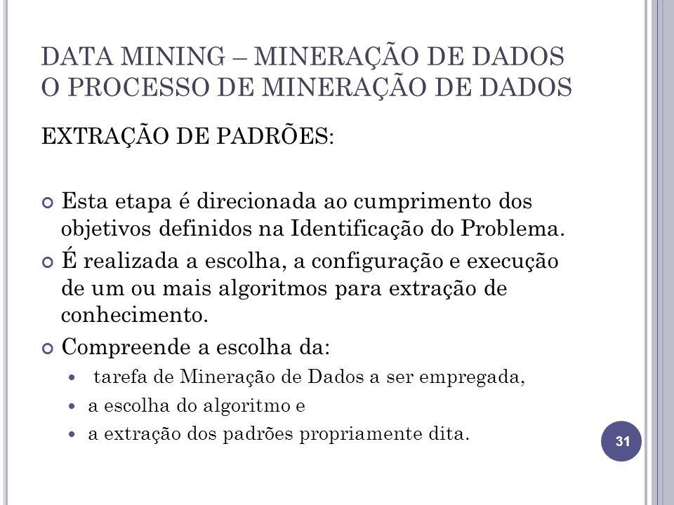 DATA MINING – MINERAÇÃO DE DADOS O PROCESSO DE MINERAÇÃO DE DADOS EXTRAÇÃO DE PADRÕES: Esta etapa é direcionada ao cumprimento dos objetivos definidos na Identificação do Problema.