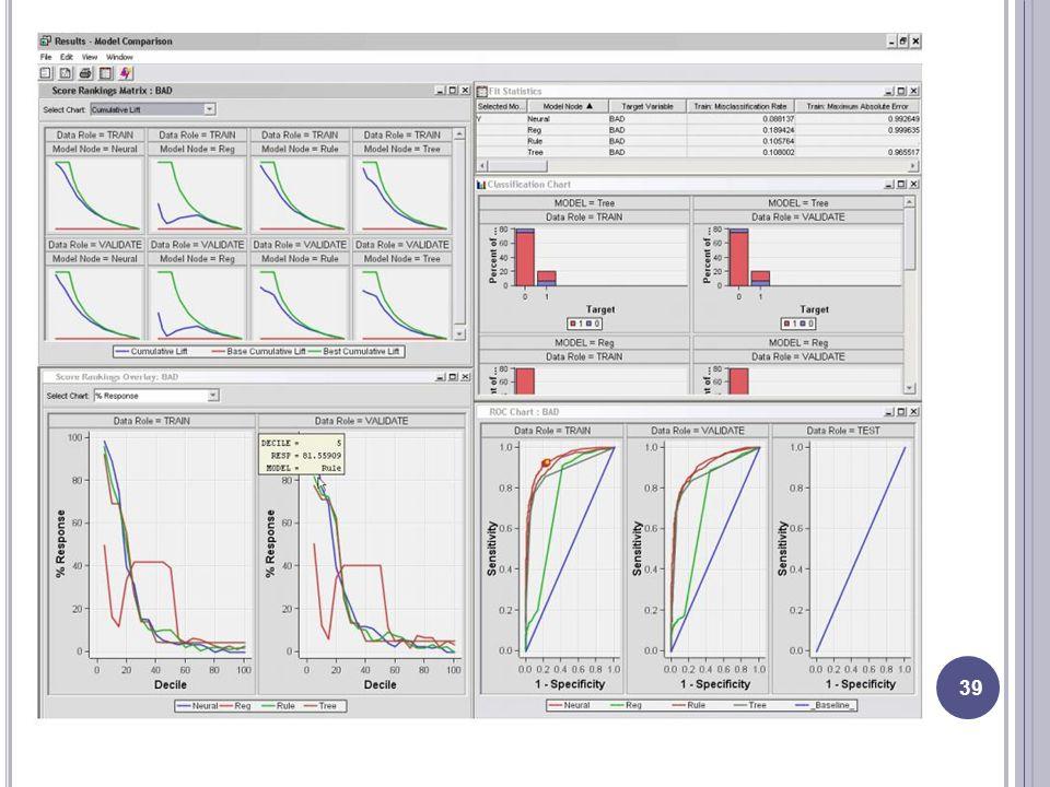 IBM I NTELLIGENT M INER O Intelligent Miner, uma poderosa ferramenta para análise de dados integrada.