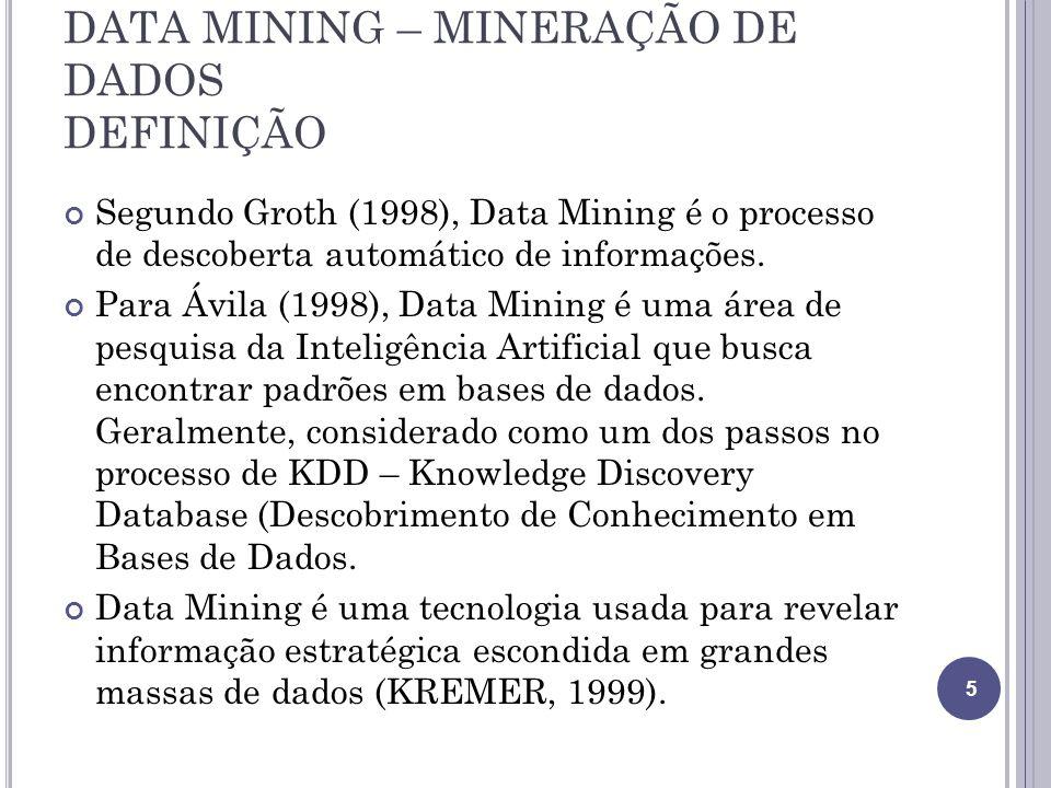 DATA MINING – MINERAÇÃO DE DADOS DEFINIÇÃO Segundo Groth (1998), Data Mining é o processo de descoberta automático de informações.