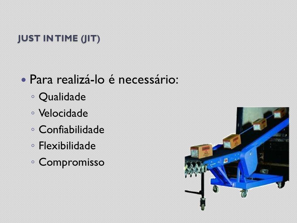 JUST IN TIME (JIT) Para realizá-lo é necessário: Qualidade Velocidade Confiabilidade Flexibilidade Compromisso