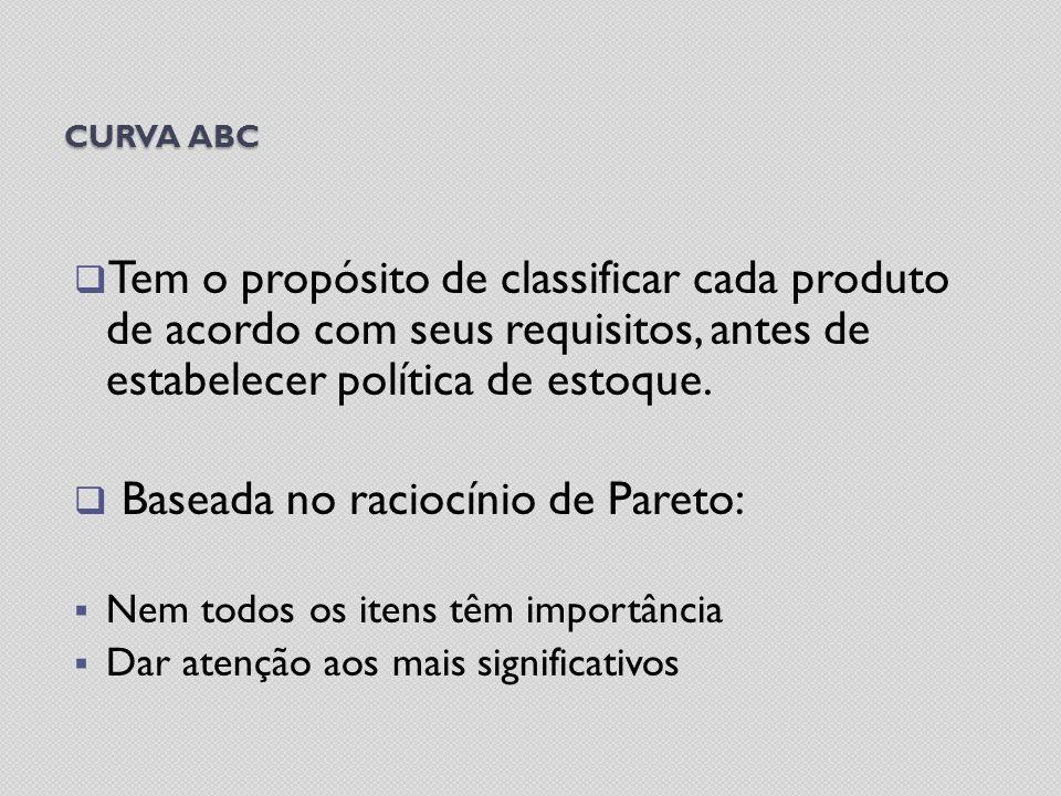 CURVA ABC Tem o propósito de classificar cada produto de acordo com seus requisitos, antes de estabelecer política de estoque. Baseada no raciocínio d