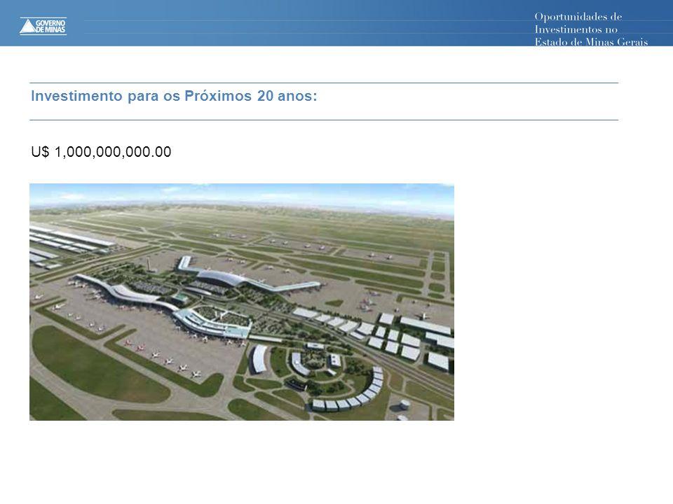 Investimento para os Próximos 20 anos: U$ 1,000,000,000.00
