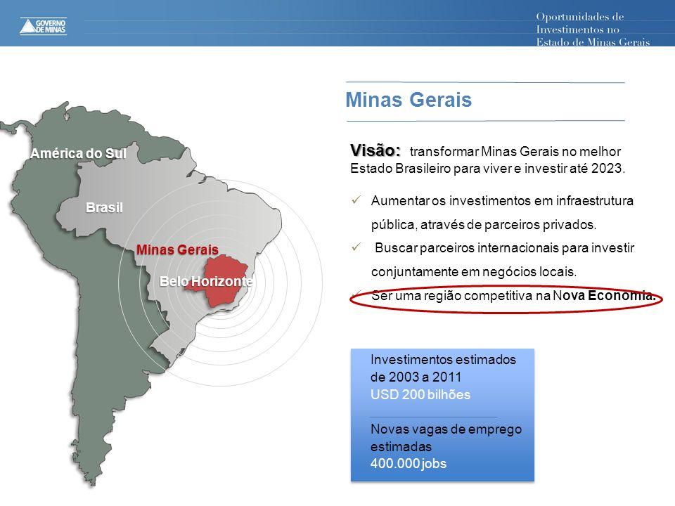 América do Sul Brasil Minas Gerais Belo Horizonte Minas Gerais Visão: Visão: transformar Minas Gerais no melhor Estado Brasileiro para viver e investi