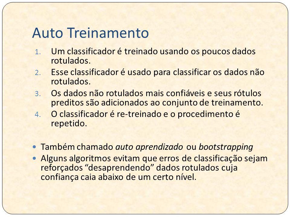 Auto Treinamento 1.Um classificador é treinado usando os poucos dados rotulados.