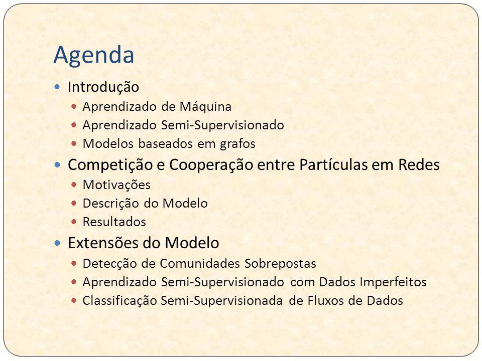 Agenda Introdução Aprendizado de Máquina Aprendizado Semi-Supervisionado Modelos baseados em grafos Competição e Cooperação entre Partículas em Redes