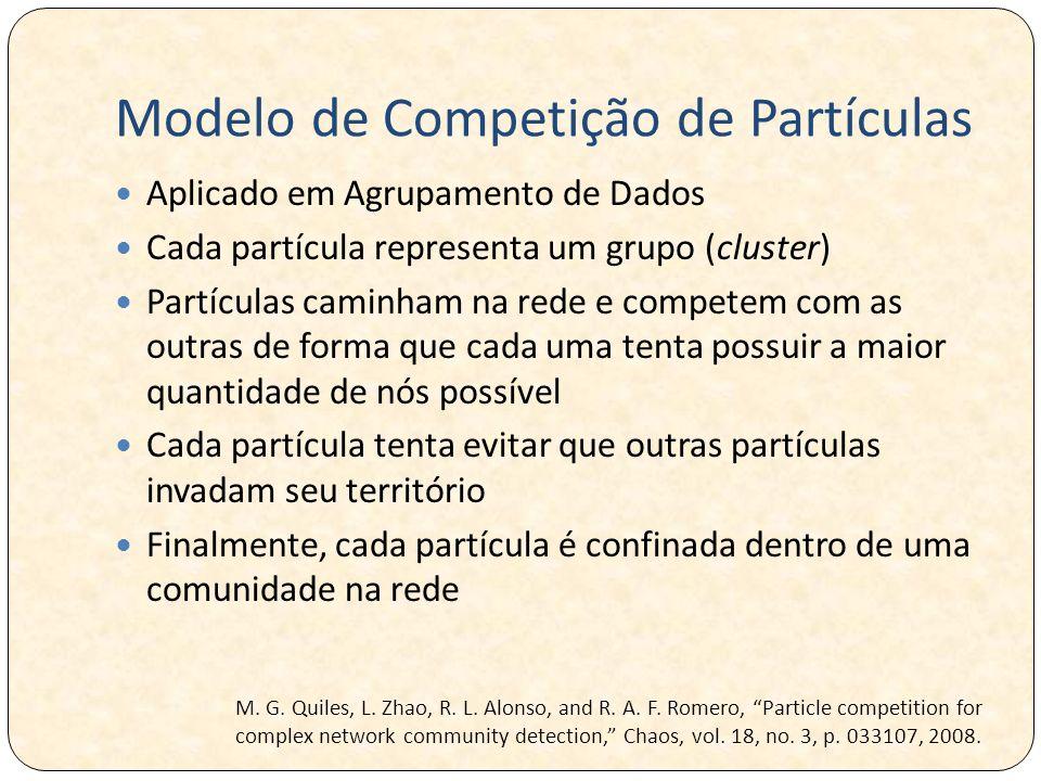 Modelo de Competição de Partículas Aplicado em Agrupamento de Dados Cada partícula representa um grupo (cluster) Partículas caminham na rede e compete