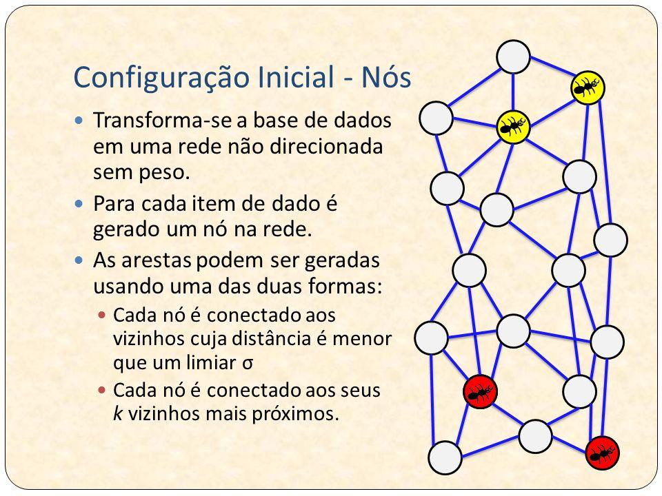Configuração Inicial - Nós Transforma-se a base de dados em uma rede não direcionada sem peso. Para cada item de dado é gerado um nó na rede. As arest