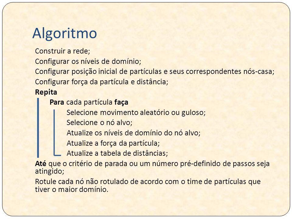 Algoritmo Construir a rede; Configurar os níveis de domínio; Configurar posição inicial de partículas e seus correspondentes nós-casa; Configurar forç