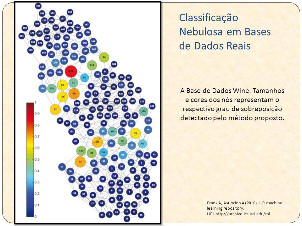 A Base de Dados Wine. Tamanhos e cores dos nós representam o respectivo grau de sobreposição detectado pelo método proposto. Frank A, Asuncion A (2010