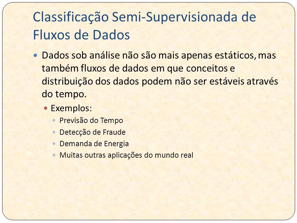 Classificação Semi-Supervisionada de Fluxos de Dados Dados sob análise não são mais apenas estáticos, mas também fluxos de dados em que conceitos e distribuição dos dados podem não ser estáveis através do tempo.