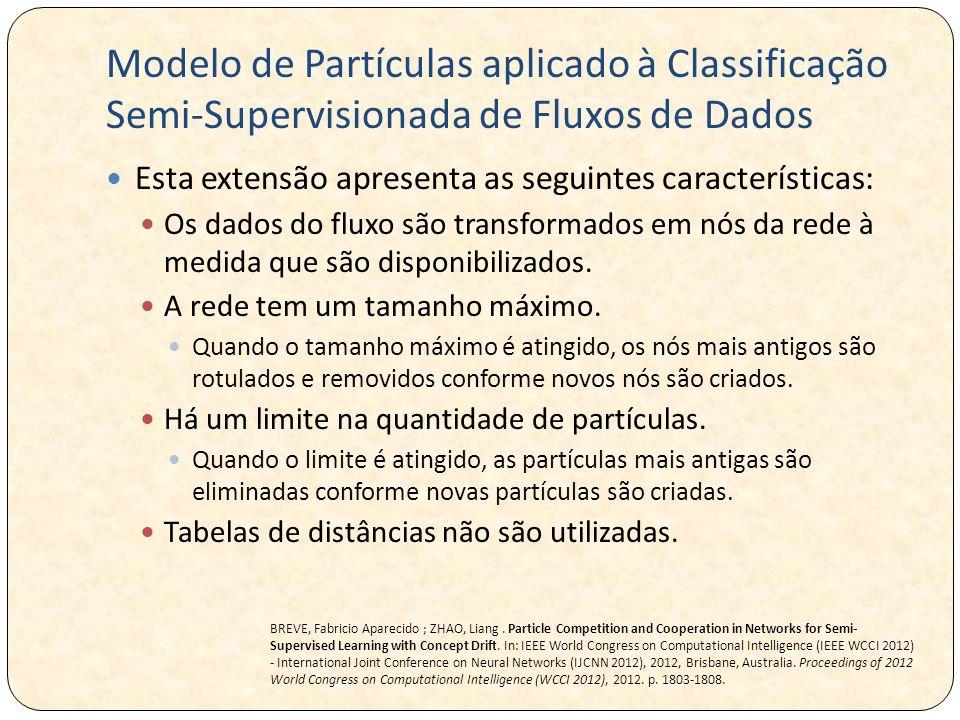 Modelo de Partículas aplicado à Classificação Semi-Supervisionada de Fluxos de Dados Esta extensão apresenta as seguintes características: Os dados do fluxo são transformados em nós da rede à medida que são disponibilizados.