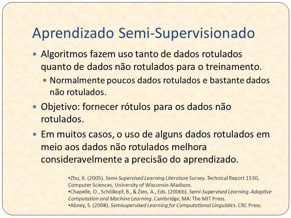 Aprendizado Semi-Supervisionado Algoritmos fazem uso tanto de dados rotulados quanto de dados não rotulados para o treinamento.