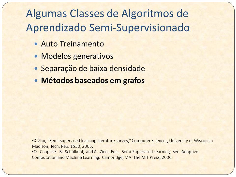 Algumas Classes de Algoritmos de Aprendizado Semi-Supervisionado Auto Treinamento Modelos generativos Separação de baixa densidade Métodos baseados em