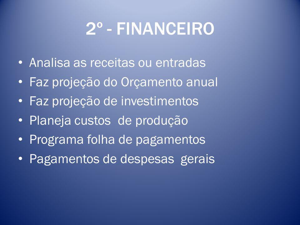2º - FINANCEIRO Analisa as receitas ou entradas Faz projeção do Orçamento anual Faz projeção de investimentos Planeja custos de produção Programa folh