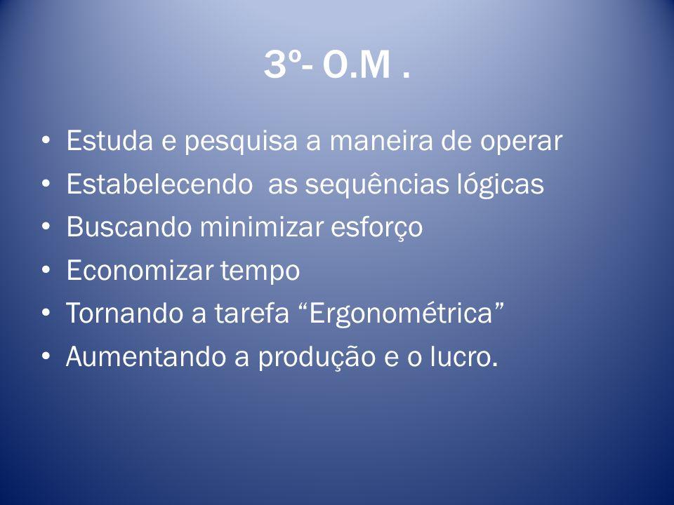 3º- O.M. Estuda e pesquisa a maneira de operar Estabelecendo as sequências lógicas Buscando minimizar esforço Economizar tempo Tornando a tarefa Ergon