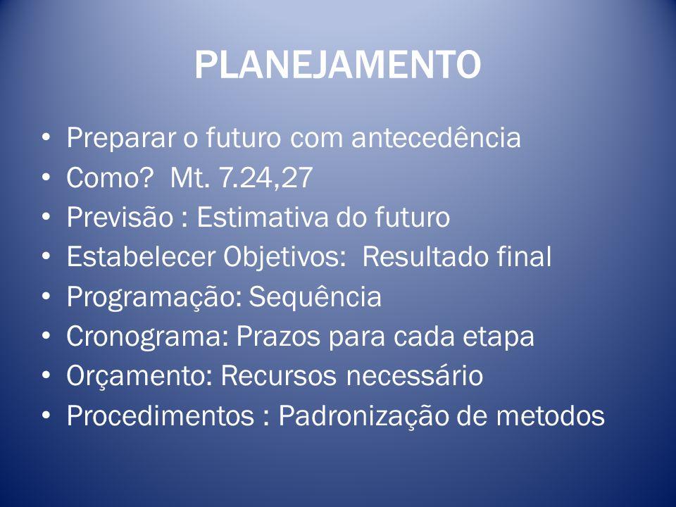 PLANEJAMENTO Preparar o futuro com antecedência Como? Mt. 7.24,27 Previsão : Estimativa do futuro Estabelecer Objetivos: Resultado final Programação:
