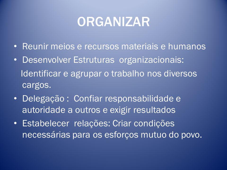 ORGANIZAR Reunir meios e recursos materiais e humanos Desenvolver Estruturas organizacionais: Identificar e agrupar o trabalho nos diversos cargos. De
