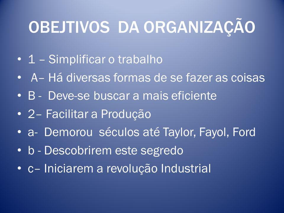 OBEJTIVOS DA ORGANIZAÇÃO 1 – Simplificar o trabalho A– Há diversas formas de se fazer as coisas B - Deve-se buscar a mais eficiente 2– Facilitar a Pro