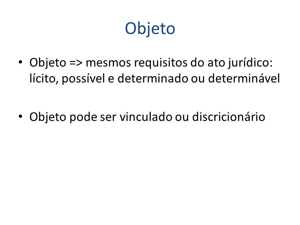 Objeto Objeto => mesmos requisitos do ato jurídico: lícito, possível e determinado ou determinável Objeto pode ser vinculado ou discricionário