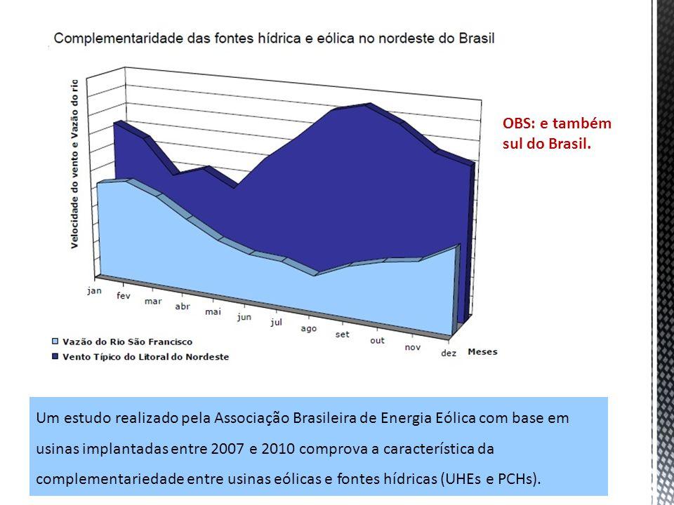 15 Um estudo realizado pela Associação Brasileira de Energia Eólica com base em usinas implantadas entre 2007 e 2010 comprova a característica da comp