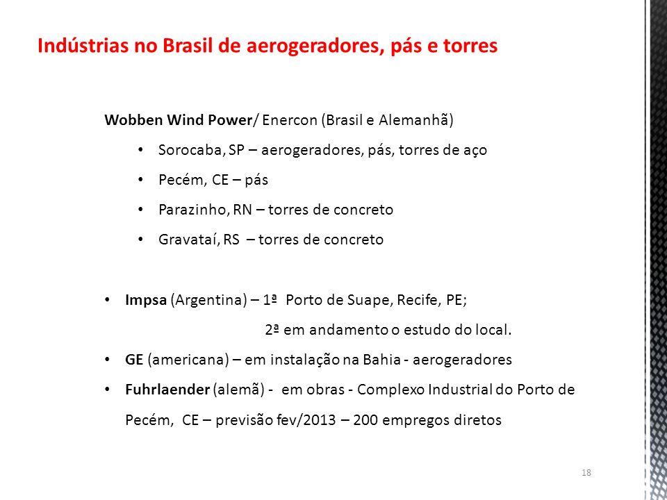 18 Indústrias no Brasil de aerogeradores, pás e torres Wobben Wind Power/ Enercon (Brasil e Alemanhã) Sorocaba, SP – aerogeradores, pás, torres de aço