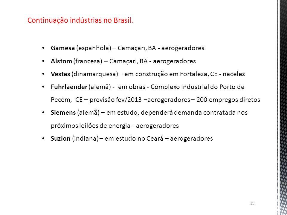 Continuação indústrias no Brasil. Gamesa (espanhola) – Camaçari, BA - aerogeradores Alstom (francesa) – Camaçari, BA - aerogeradores Vestas (dinamarqu