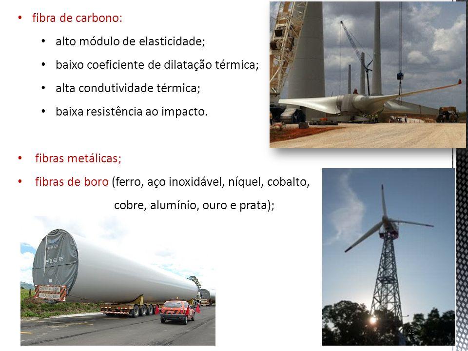 fibra de carbono: alto módulo de elasticidade; baixo coeficiente de dilatação térmica; alta condutividade térmica; baixa resistência ao impacto. fibra