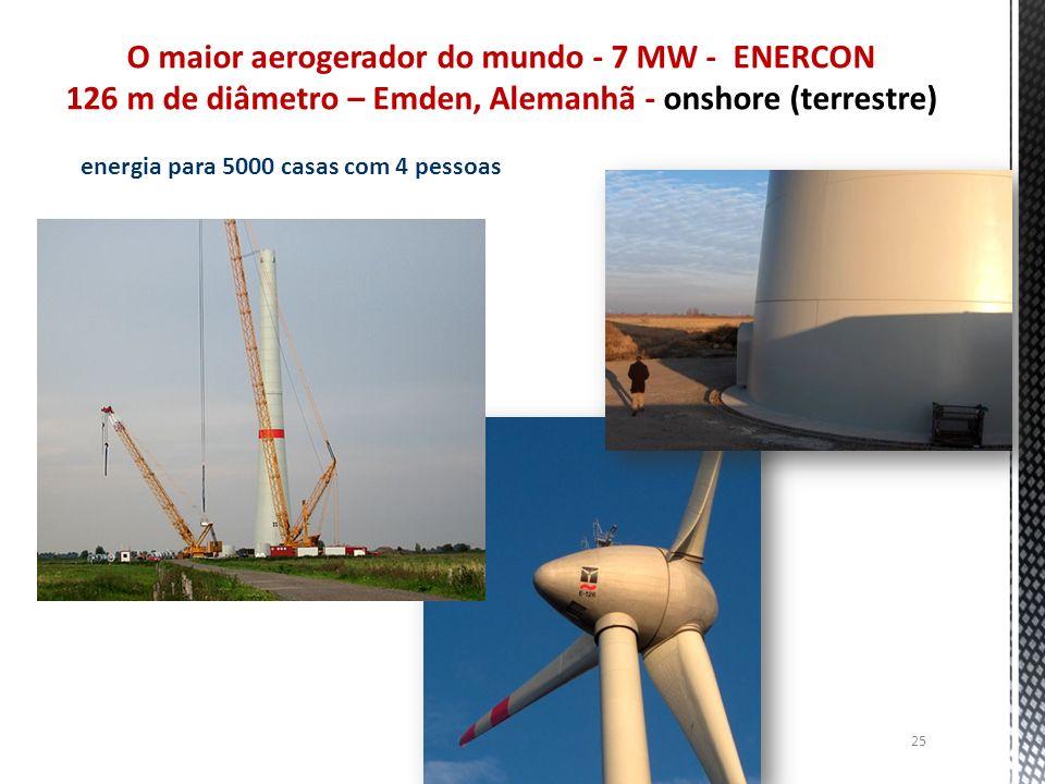 O maior aerogerador do mundo - 7 MW - ENERCON 126 m de diâmetro – Emden, Alemanhã - onshore (terrestre) energia para 5000 casas com 4 pessoas 25