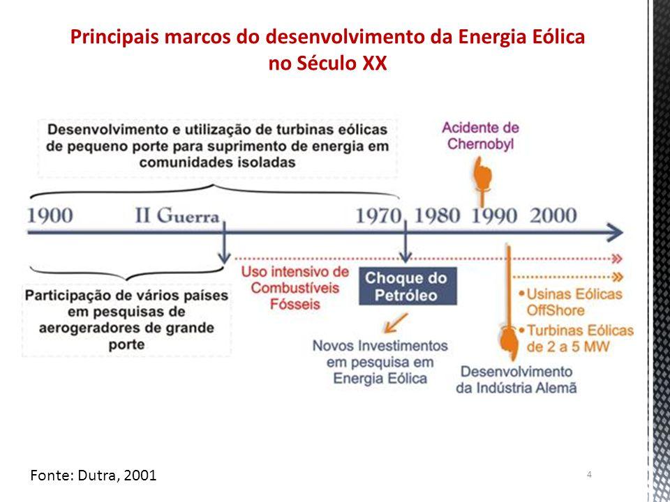 Principais marcos do desenvolvimento da Energia Eólica no Século XX Fonte: Dutra, 2001 4