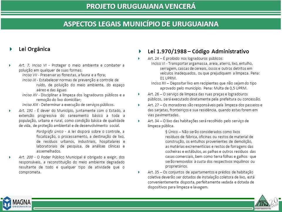 PROJETO URUGUAIANA VENCERÁ ASPECTOS LEGAIS MUNICÍPIO DE URUGUAIANA Lei Orgânica Art. 7, Inciso VI - Proteger o meio ambiente e combater a poluição em