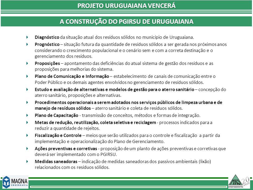 PROJETO URUGUAIANA VENCERÁ A CONSTRUÇÃO DO PGIRSU DE URUGUAIANA Diagnóstico da situação atual dos resíduos sólidos no município de Uruguaiana. Prognós