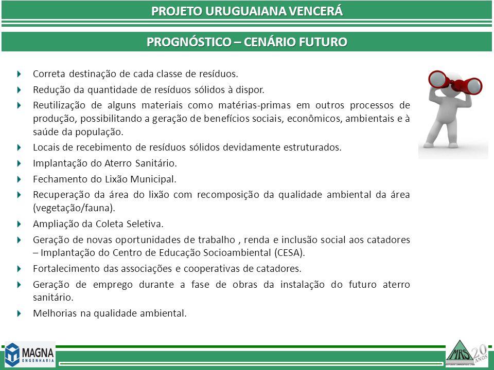 PROJETO URUGUAIANA VENCERÁ PROGNÓSTICO – CENÁRIO FUTURO Correta destinação de cada classe de resíduos. Redução da quantidade de resíduos sólidos à dis