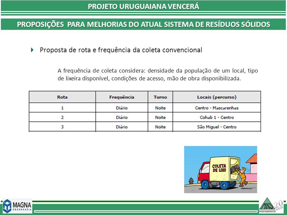 PROJETO URUGUAIANA VENCERÁ PROPOSIÇÕES PARA MELHORIAS DO ATUAL SISTEMA DE RESÍDUOS SÓLIDOS Proposta de rota e frequência da coleta convencional A freq