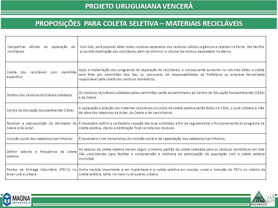 PROJETO URUGUAIANA VENCERÁ PROPOSIÇÕES PARA COLETA SELETIVA – MATERIAIS RECICLÁVEIS Campanhas oficiais de separação de recicláveis Com isto, será poss