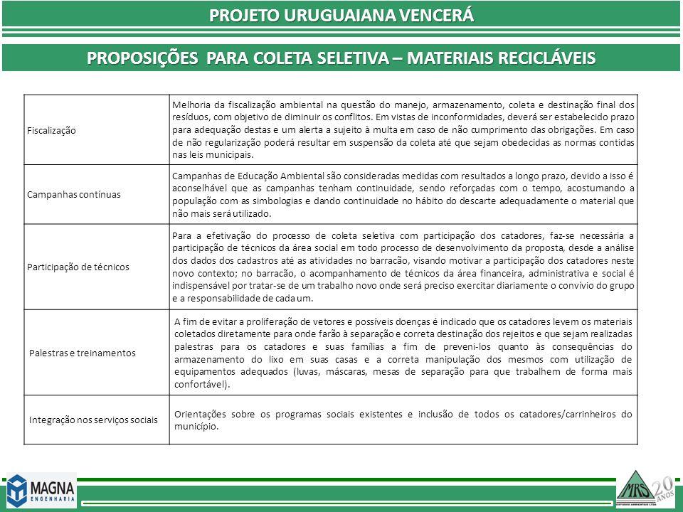 PROJETO URUGUAIANA VENCERÁ PROPOSIÇÕES PARA COLETA SELETIVA – MATERIAIS RECICLÁVEIS Fiscalização Melhoria da fiscalização ambiental na questão do mane