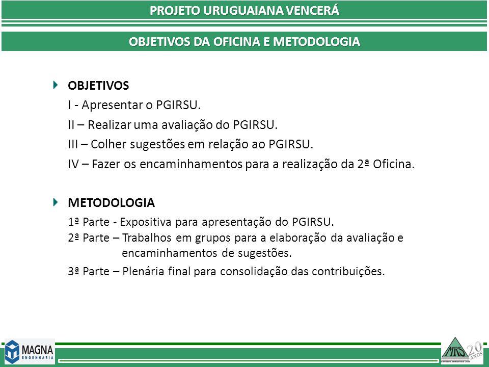 PROJETO URUGUAIANA VENCERÁ ATERRO SANITÁRIO DE RSU OPERAÇÃO DO ATERRO SANITÁRIO PessoalEquipamentosEstrutura de apoio Engenheiro no aterroTrator de esteira tipo D6Portaria Funcionário administrativoRetro escavadeira Unidade Administrativa (cozinha, refeitório, sanitários, vestiário) Controlador de acessoCaminhão caçamba Balança Rodoviária (controle das quantidades de resíduos sólidos) Vigia noturnoVeículo leve