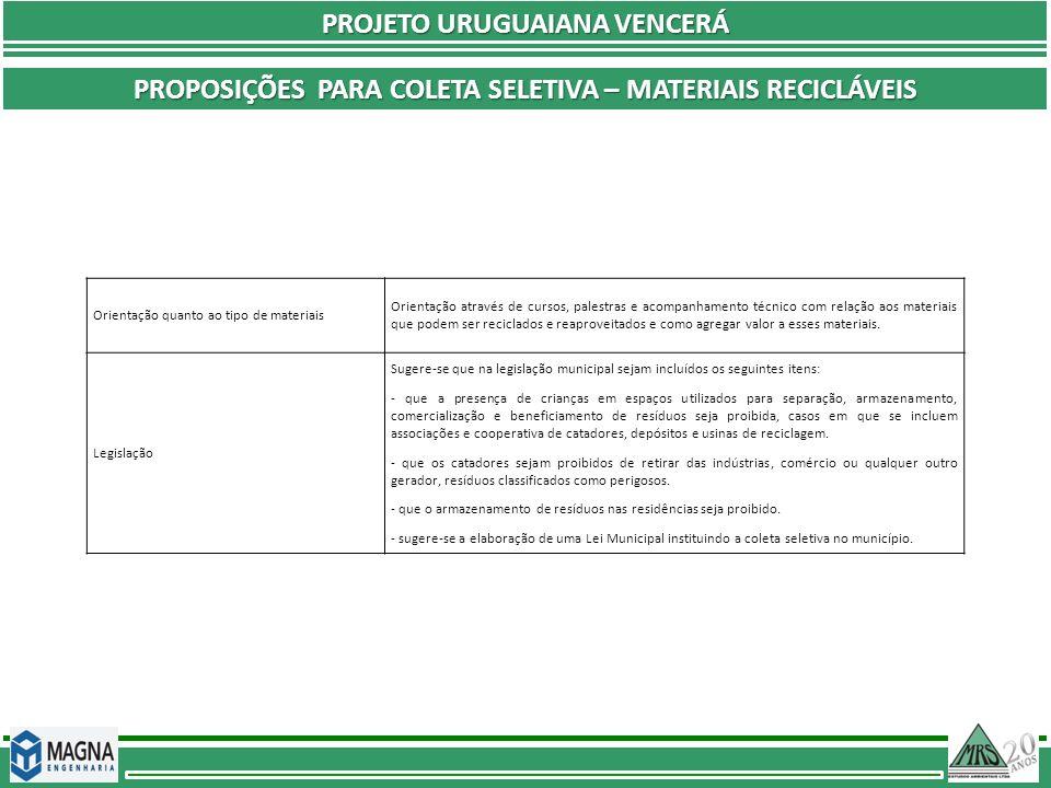 PROJETO URUGUAIANA VENCERÁ PROPOSIÇÕES PARA COLETA SELETIVA – MATERIAIS RECICLÁVEIS Orientação quanto ao tipo de materiais Orientação através de curso