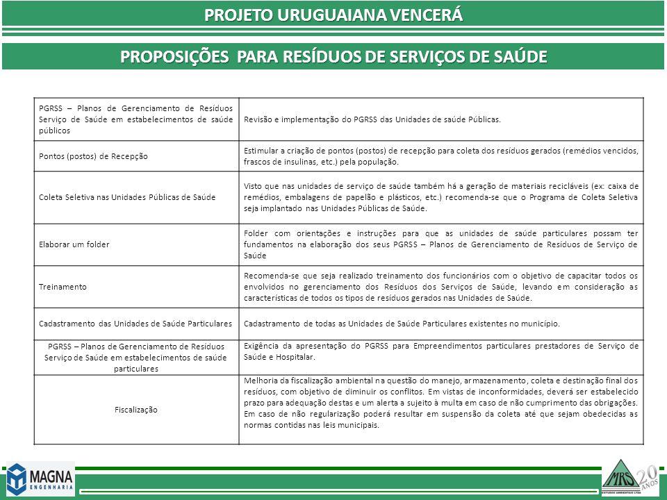 PROJETO URUGUAIANA VENCERÁ PROPOSIÇÕES PARA RESÍDUOS DE SERVIÇOS DE SAÚDE PGRSS – Planos de Gerenciamento de Resíduos Serviço de Saúde em estabelecime
