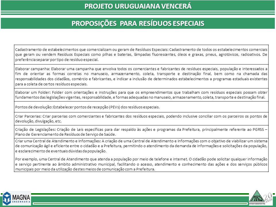 PROJETO URUGUAIANA VENCERÁ PROPOSIÇÕES PARA RESÍDUOS ESPECIAIS Cadastramento de estabelecimentos que comercializam ou geram de Resíduos Especiais: Cad