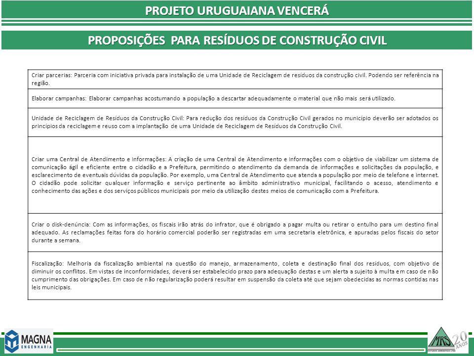 PROJETO URUGUAIANA VENCERÁ PROPOSIÇÕES PARA RESÍDUOS DE CONSTRUÇÃO CIVIL Criar parcerias: Parceria com iniciativa privada para instalação de uma Unida